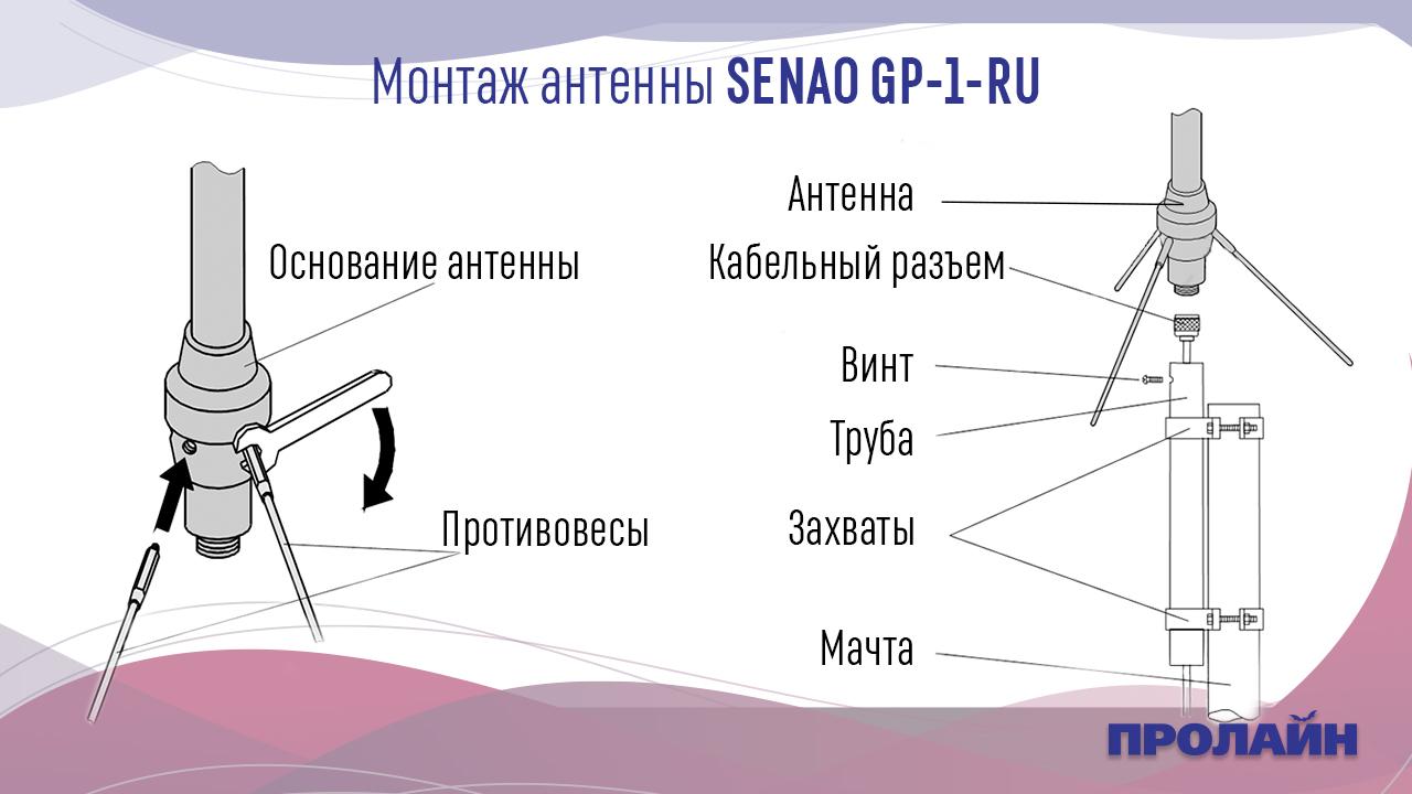 Антенна SENAO GP-1-RU for Senao SN-358 Series (комплект)