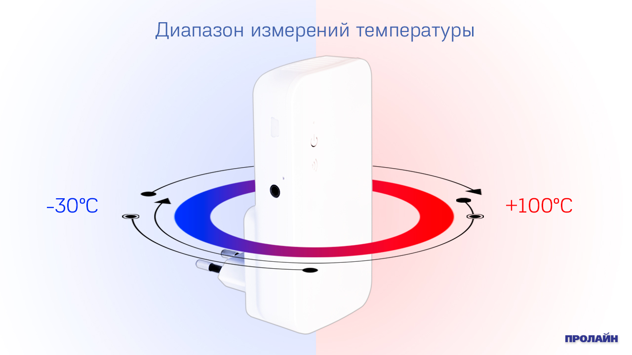 GSM датчик температуры SimPal-T2