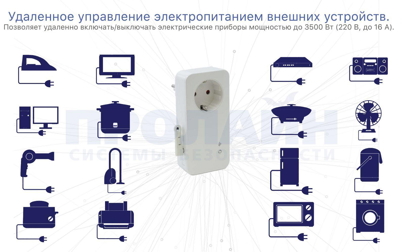 GSM розетка SimPal-T4