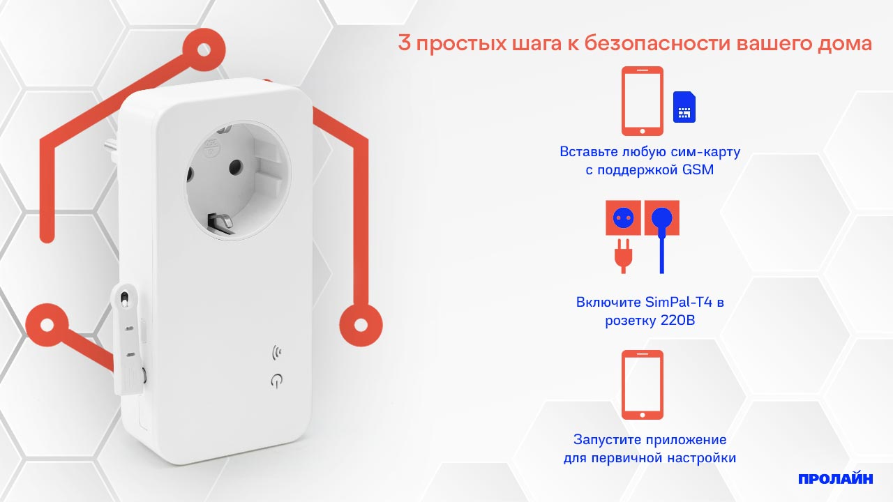 GSM-розетка SimPal-T4