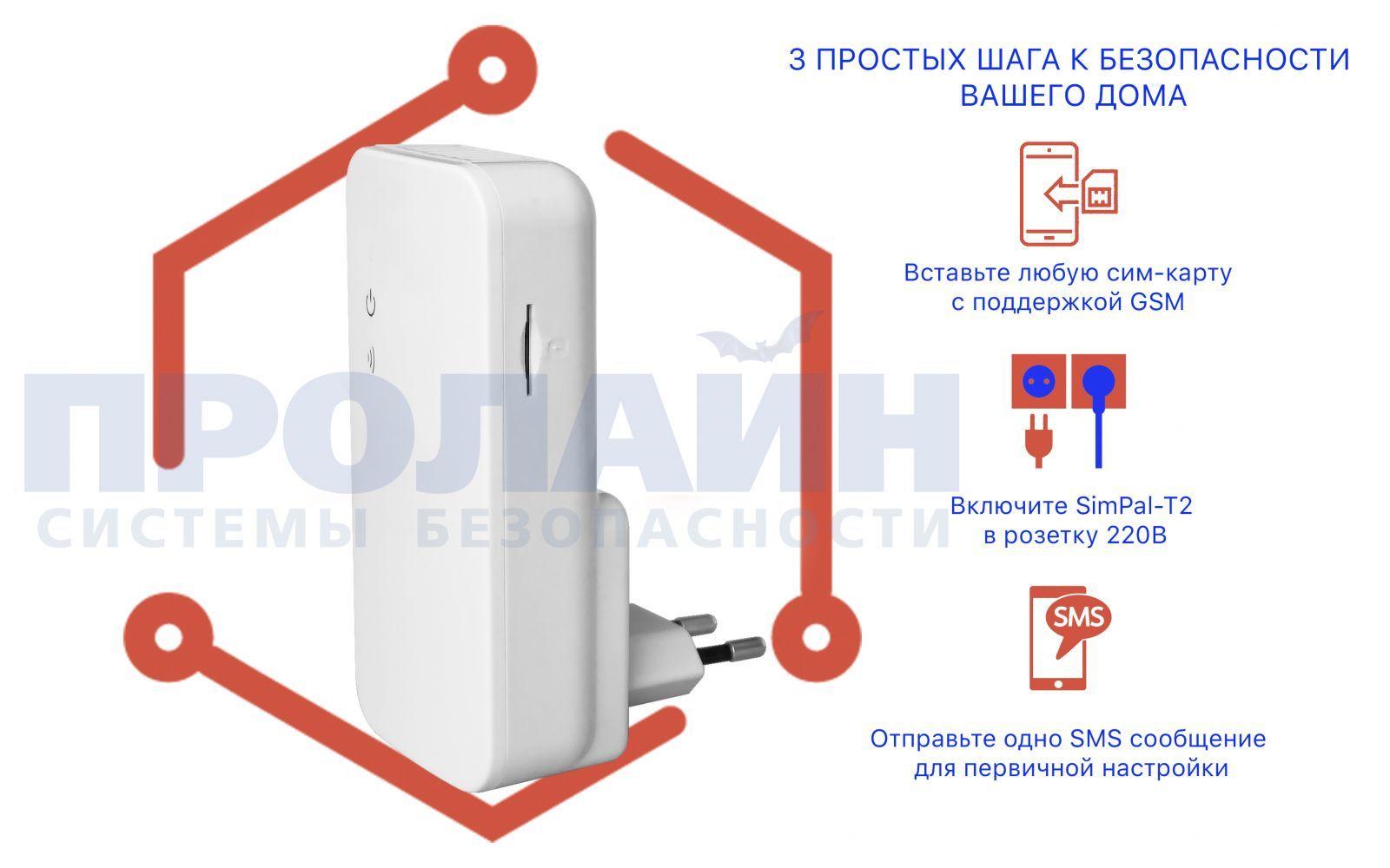 GSM розетка SimPal-T40