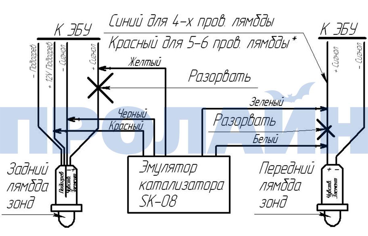 Эмулятор работы катализатора SK-08