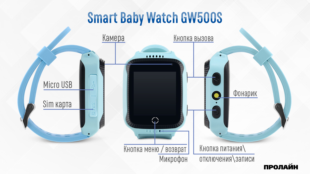 Умные детские часы с GPS Smart Baby Watch GW500S Blue