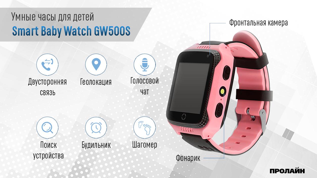 Умные детские часы с GPS Smart Baby Watch GW500S Pink