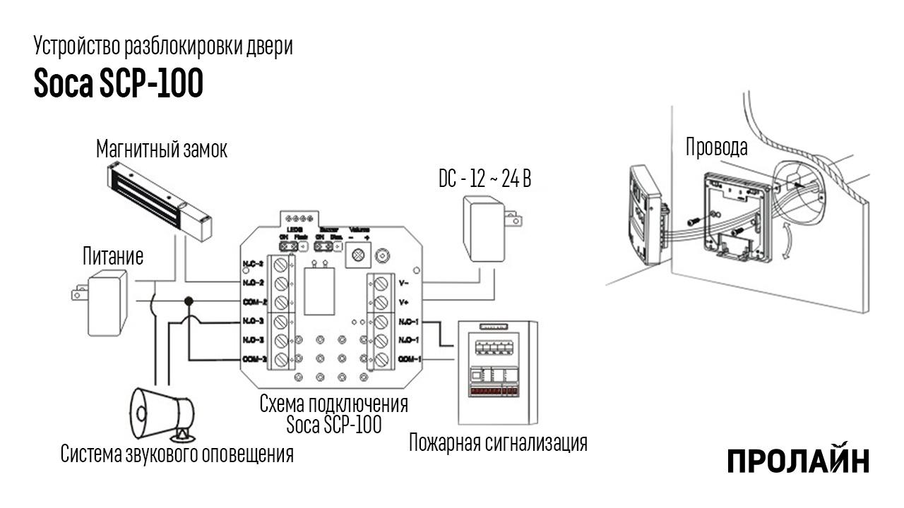 Устройство разблокировки двери Soca SCP-100