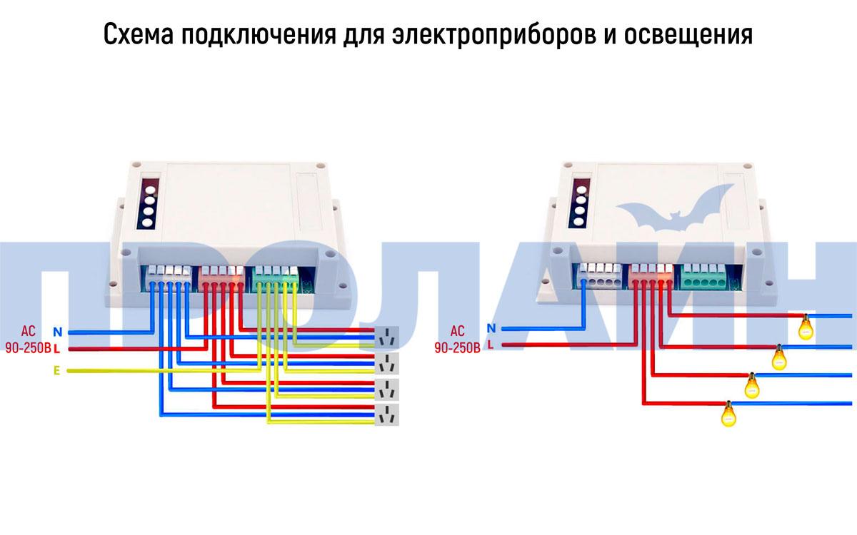 Умный 4-х канальный WiFi выключатель Sonoff 4CH