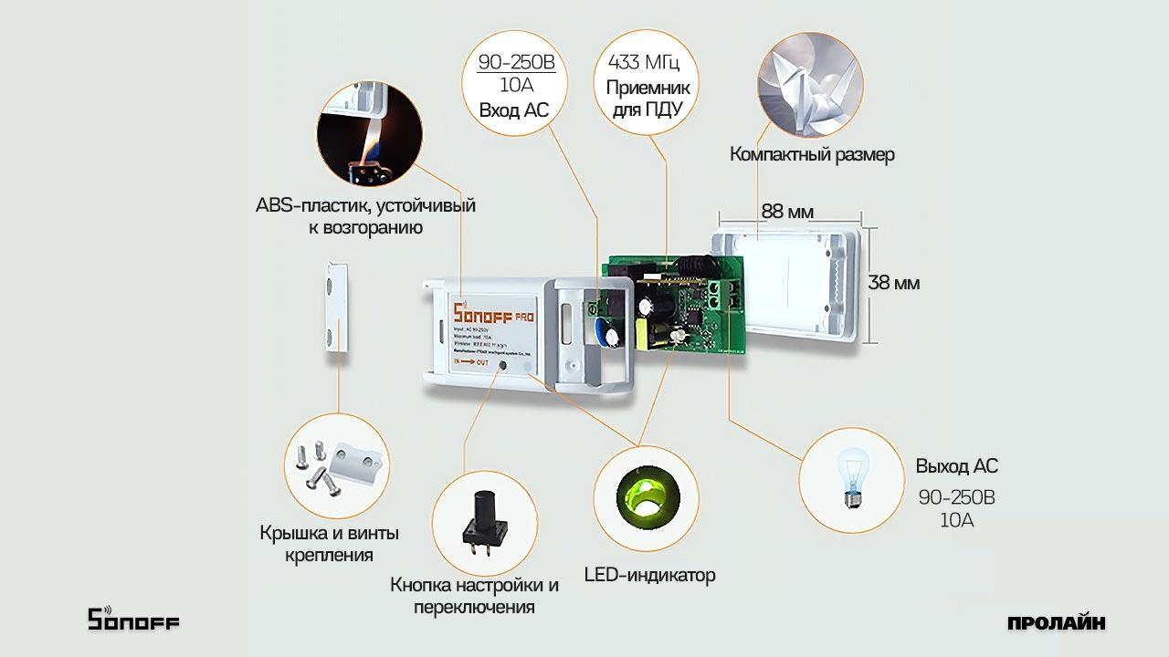 Умный Wi-Fi выключатель Sonoff RF
