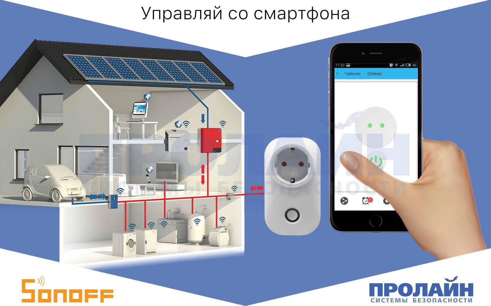 Sonoff Smart Socket S20