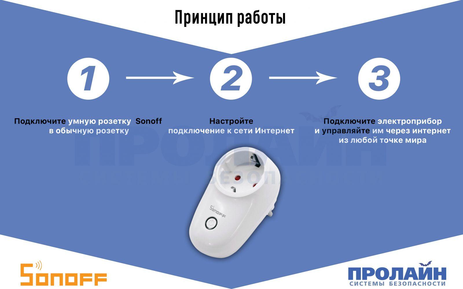 Умная WiFi розетка Sonoff Smart Socket S26