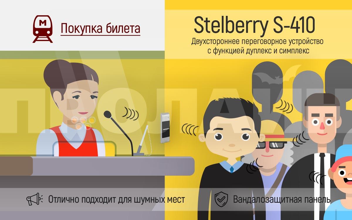 Переговорное устройство c функцией дуплекс и симплекс Stelberry S-410