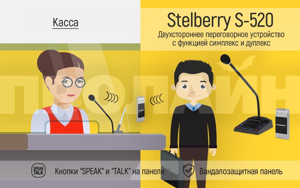 Переговорное устройство с функцией дуплекс и симплекс Stelberry S-520