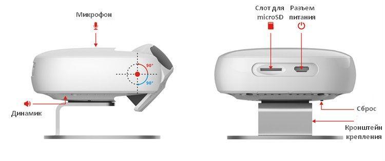 Домашняя WIFI камера Tofucam N1