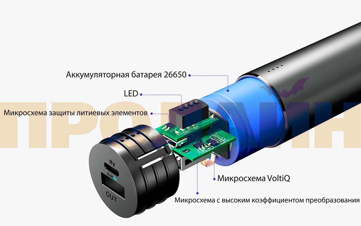 Внешний аккумулятор Tronsmart BOLT PB5 B
