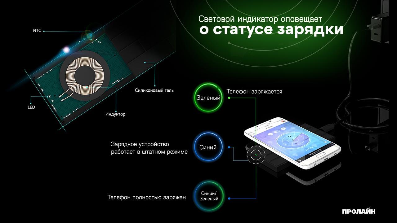 Беспроводное зарядное устройство Tronsmart Chocolate WQ10 KP