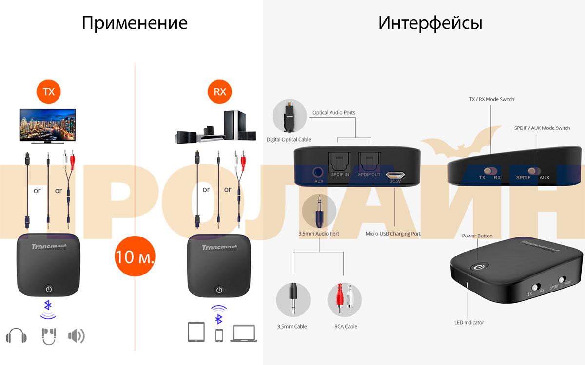 Bluetooth 2в1 аудио приемник и передатчик Tronsmart Encore M1