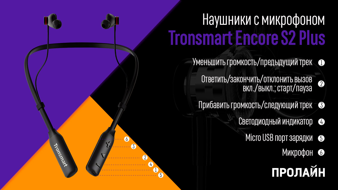 Наушники с микрофоном Tronsmart Encore S2 Plus