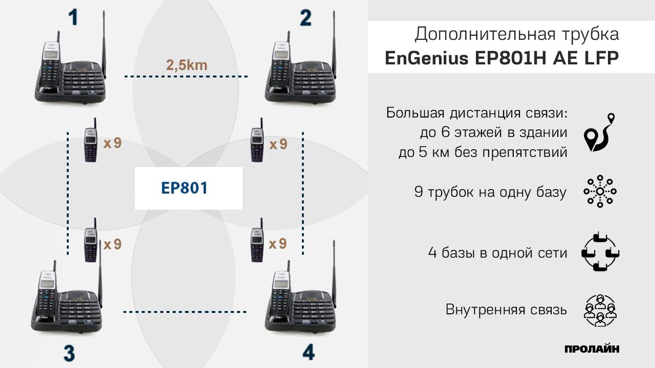 Дополнительная трубка EnGenius EP801H AE LFP