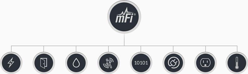 Контроллер датчиков Ubiquiti mFi-mPort Serial