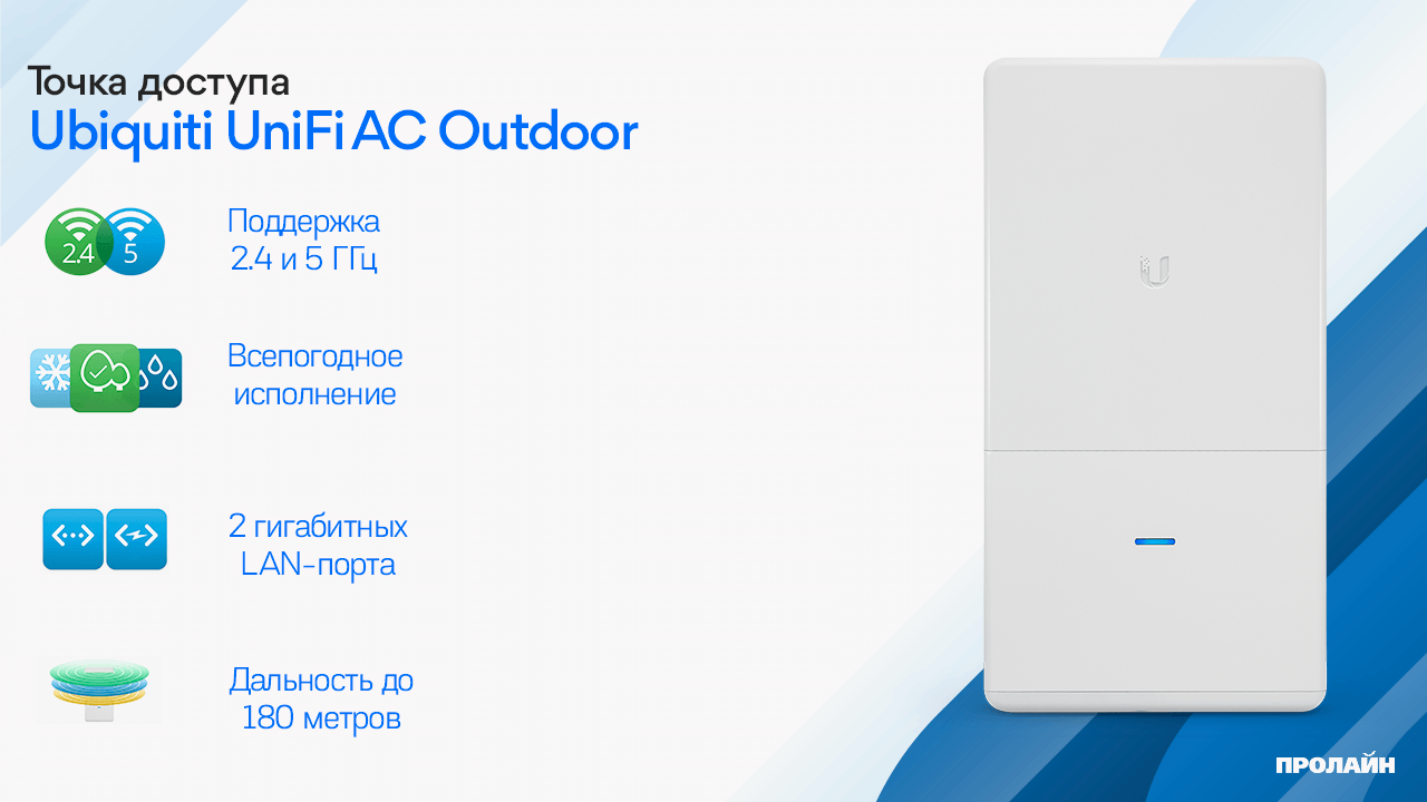 Точка доступа Ubiquiti UniFi AC Outdoor