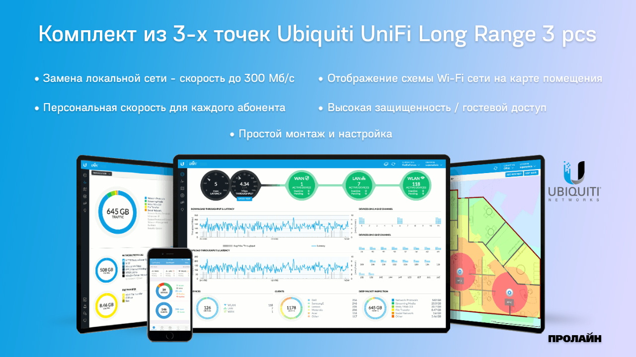 Комплект из 3-х точек Ubiquiti UniFi Long Range 3 pcs