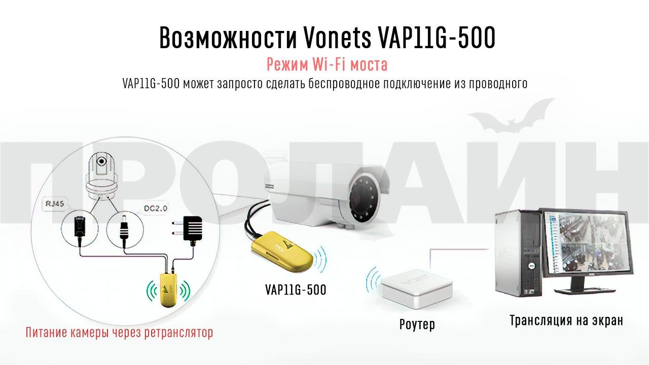 Wi-Fi репитер и точка доступа Vonets VAP11G-500 Wi-Fi мост