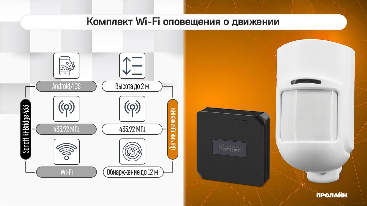 Комплект Wi-Fi оповещения о движении