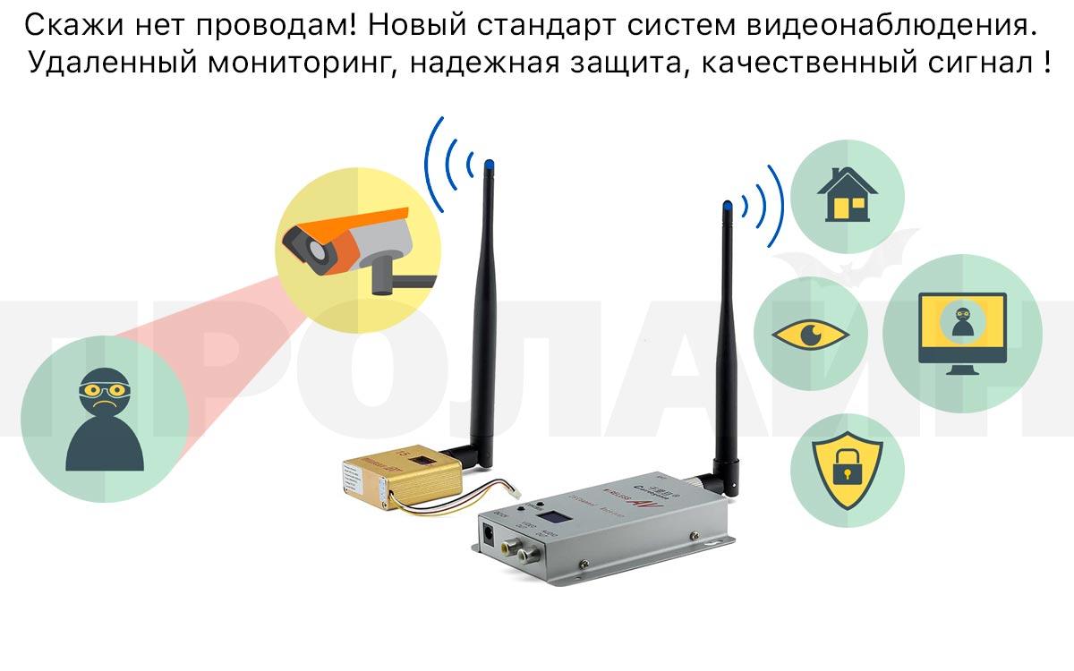 Видео передатчик WS-1215-300A