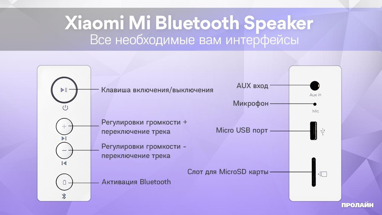 Портативная акустика Xiaomi Pocket Audio 2 Blue