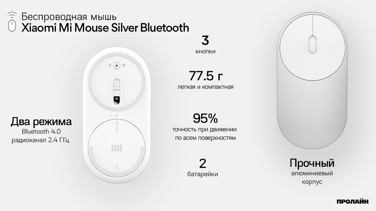 Беспроводная мышь Xiaomi Mi Mouse Silver Bluetooth