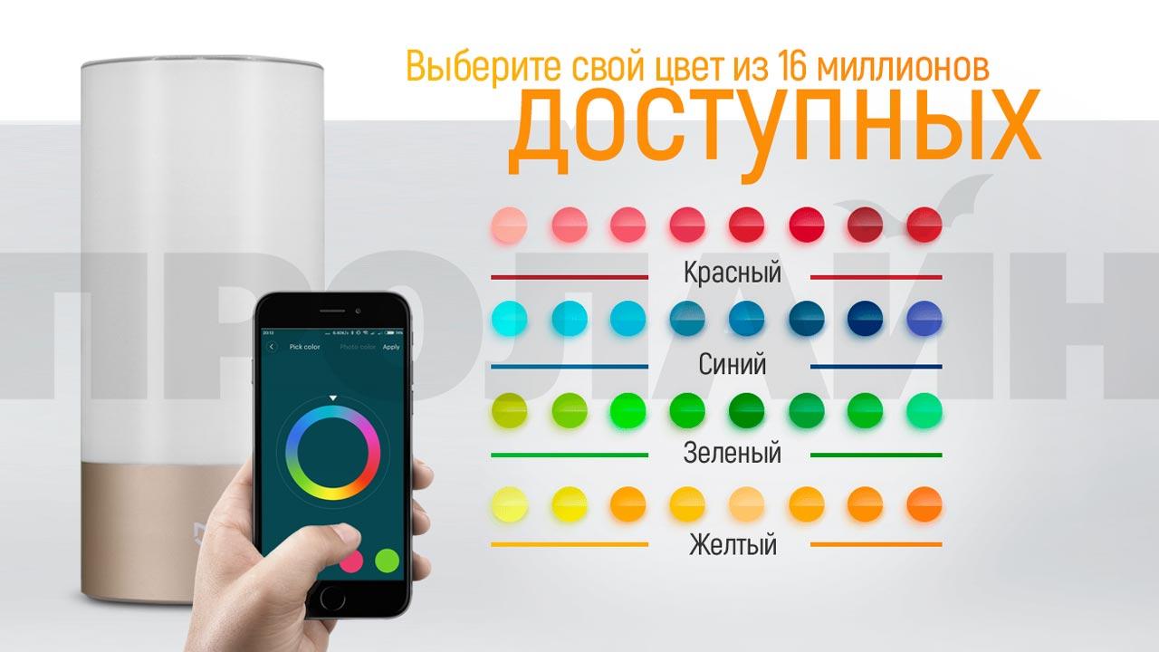 Умный светильник Xiaomi MiJia Bedside Lamp 16 миллионов цветов