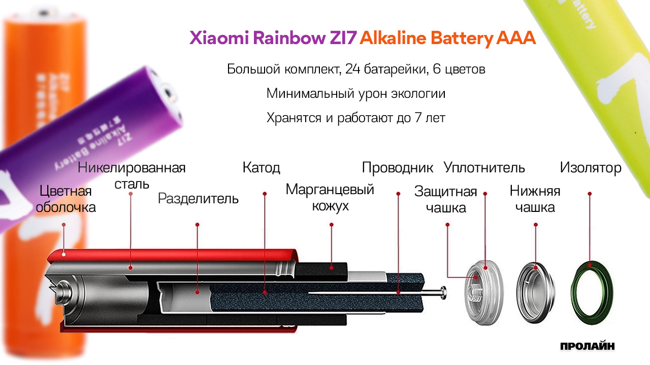 Батарейки 24 шт xiaomi rainbow zi7 alkaline battery AAA