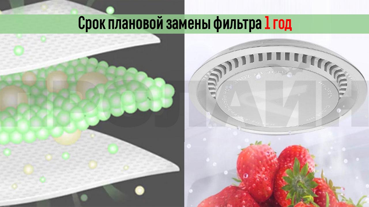 Поглотитель запаха для холодильника Xiaomi Viomi Mi Deodorant Refrigerator