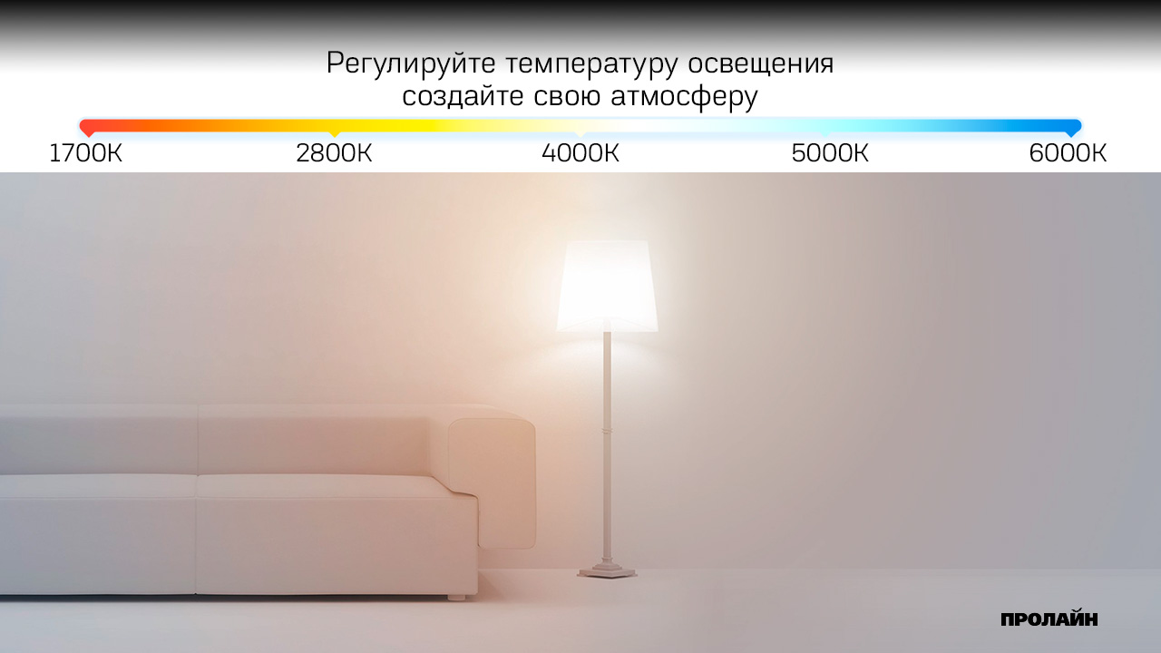 Лампа Xiaomi YEELIGHT LED Bulb Color