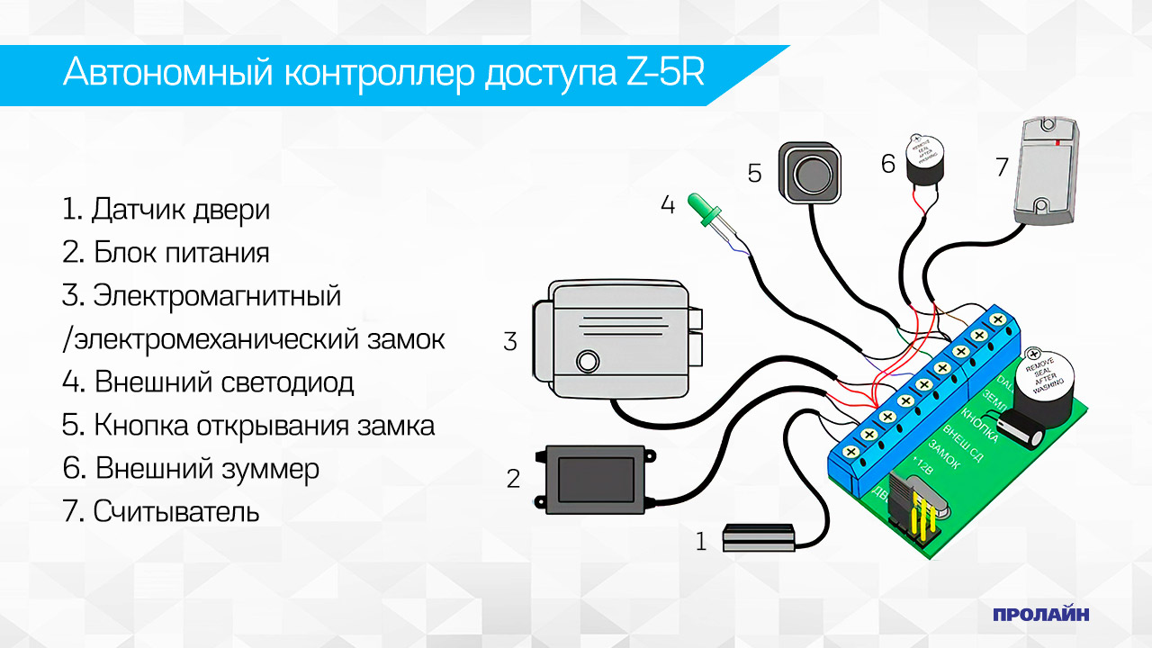 Автономный контроллер доступа z-5r