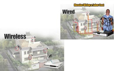 Преимущества WiF