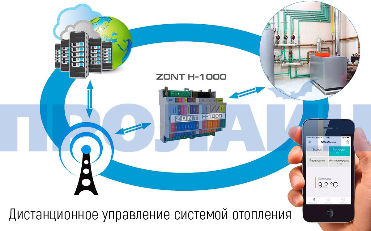 Универсальный отопительный контроллер ZONT H-1000