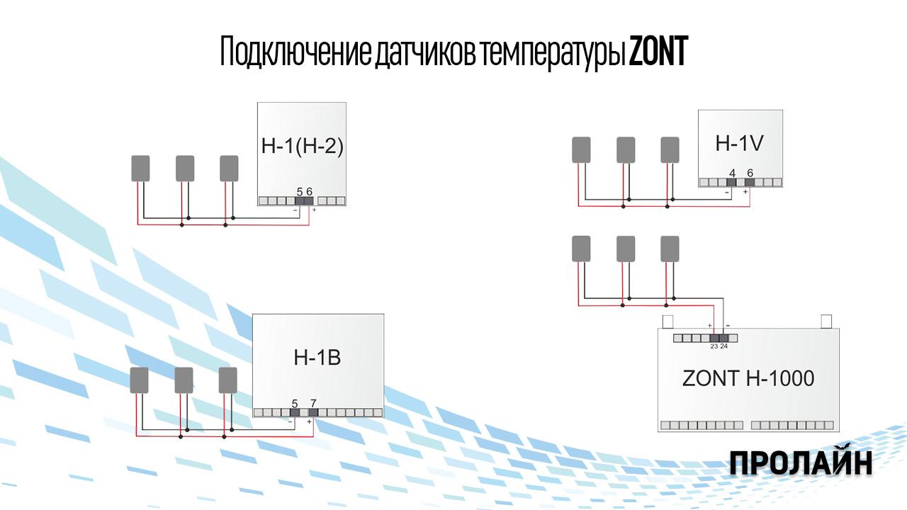 Датчик температуры двигателя ZONT CAR