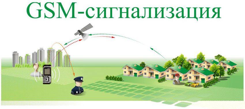 Охранно-пожарная GSM сигнализация «MicroLine»